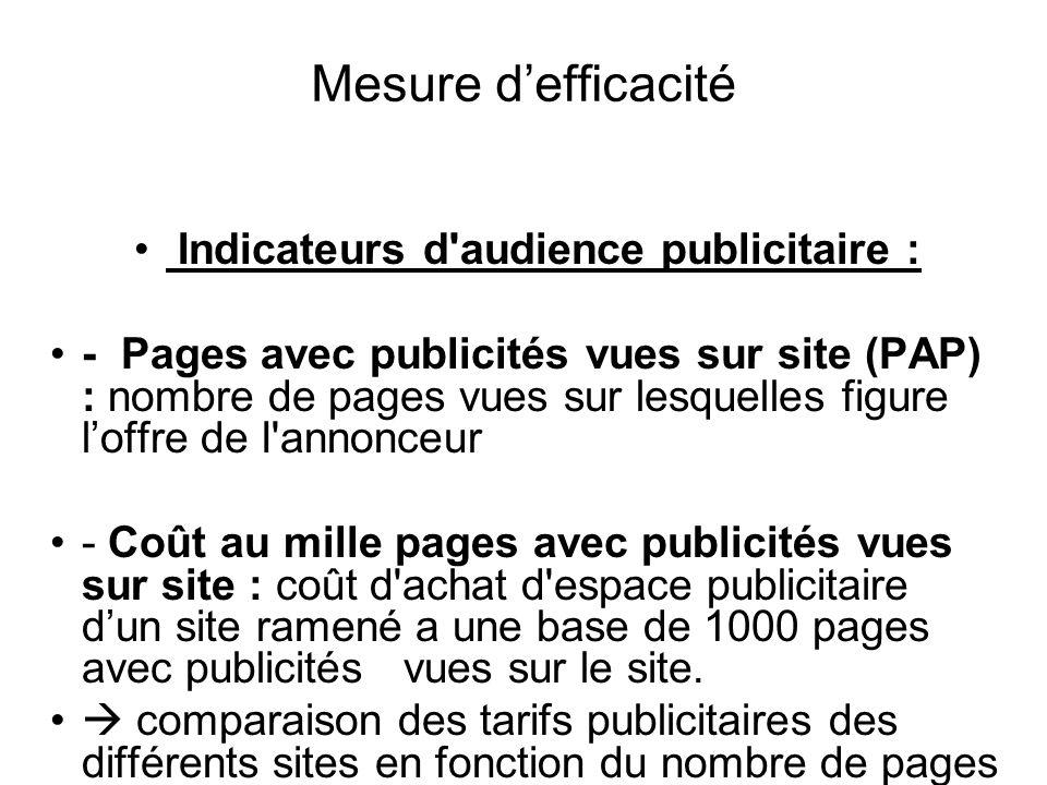 Mesure defficacité Indicateurs d'audience publicitaire : - Pages avec publicités vues sur site (PAP) : nombre de pages vues sur lesquelles figure loff