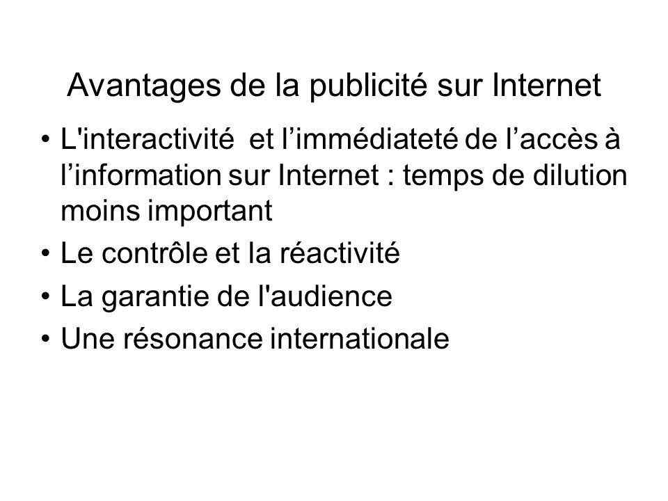 Avantages de la publicité sur Internet L'interactivité et limmédiateté de laccès à linformation sur Internet : temps de dilution moins important Le co