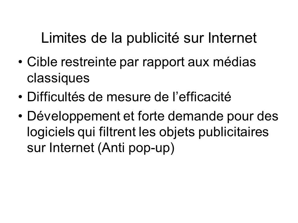 Limites de la publicité sur Internet Cible restreinte par rapport aux médias classiques Difficultés de mesure de lefficacité Développement et forte de