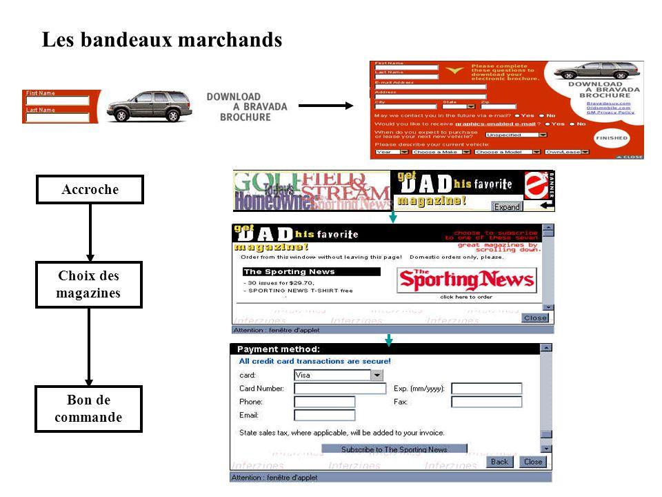 Mesure defficacité Indicateurs daudience : - Nombre de «pages vues sur Ie site» : cest le nombre de fois où une page (et son bandeau publicitaire) est totalement chargée.