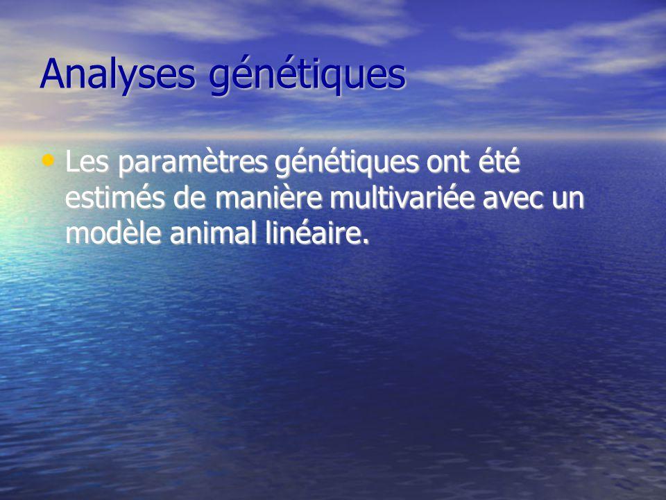 Analyses génétiques Les paramètres génétiques ont été estimés de manière multivariée avec un modèle animal linéaire.