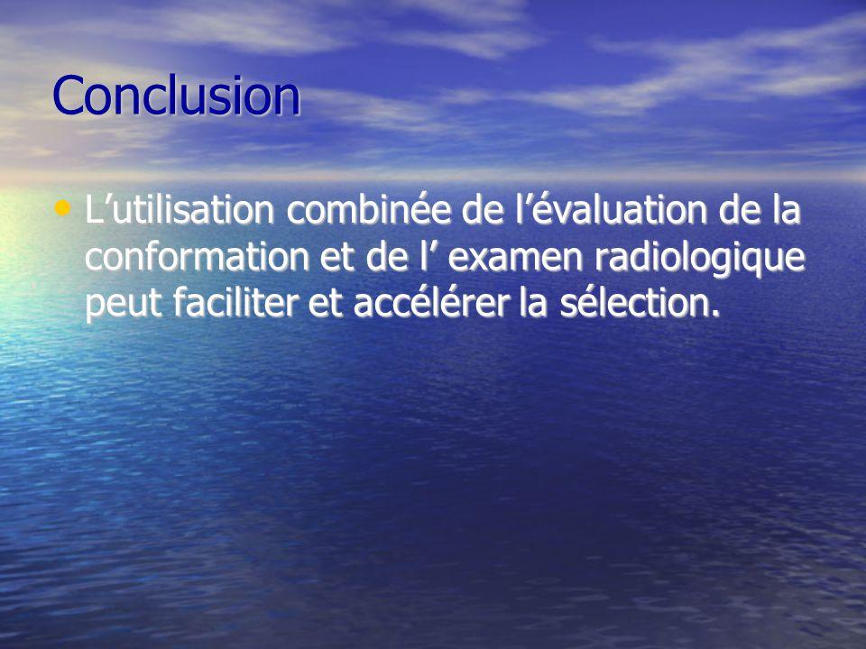 Conclusion Lutilisation combinée de lévaluation de la conformation et de l examen radiologique peut faciliter et accélérer la sélection.