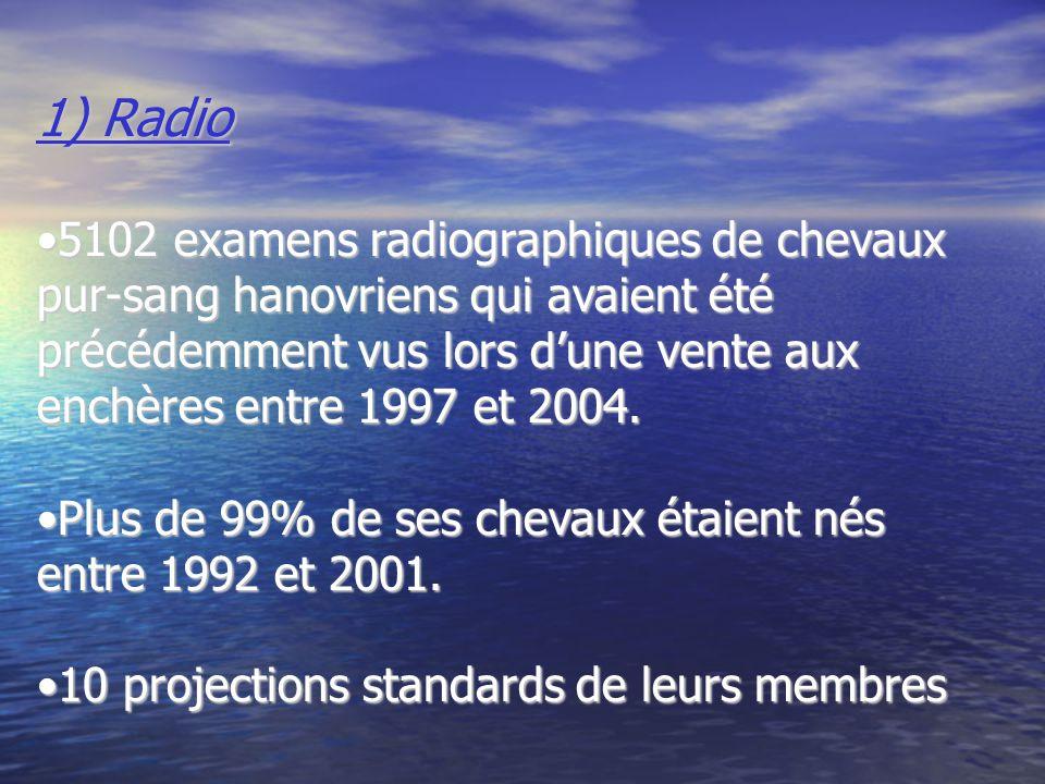 1) Radio 5102 examens radiographiques de chevaux pur-sang hanovriens qui avaient été précédemment vus lors dune vente aux enchères entre 1997 et 2004.5102 examens radiographiques de chevaux pur-sang hanovriens qui avaient été précédemment vus lors dune vente aux enchères entre 1997 et 2004.