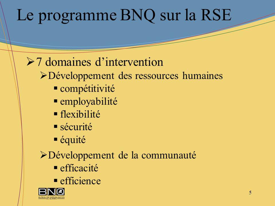 5 7 domaines dintervention Développement des ressources humaines compétitivité employabilité flexibilité sécurité équité Développement de la communauté efficacité efficience Le programme BNQ sur la RSE