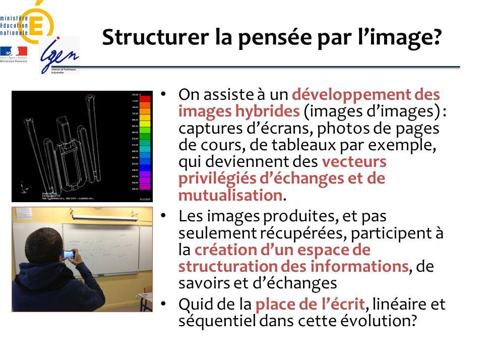 Structurer la pensée par limage? On assiste à un développement des images hybrides (images dimages) : captures décrans, photos de pages de cours, de t