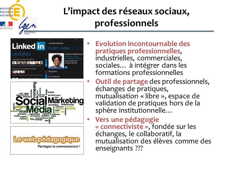 Limpact des réseaux sociaux, professionnels Evolution incontournable des pratiques professionnelles, industrielles, commerciales, sociales… à intégrer