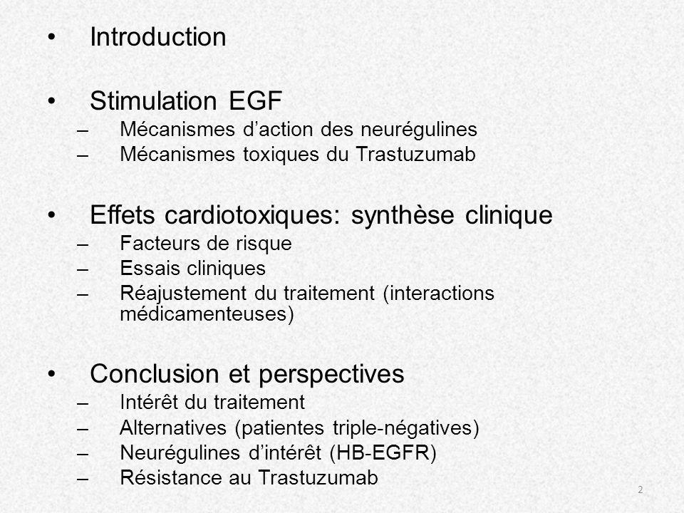 Introduction Stimulation EGF –Mécanismes daction des neurégulines –Mécanismes toxiques du Trastuzumab Effets cardiotoxiques: synthèse clinique –Facteu