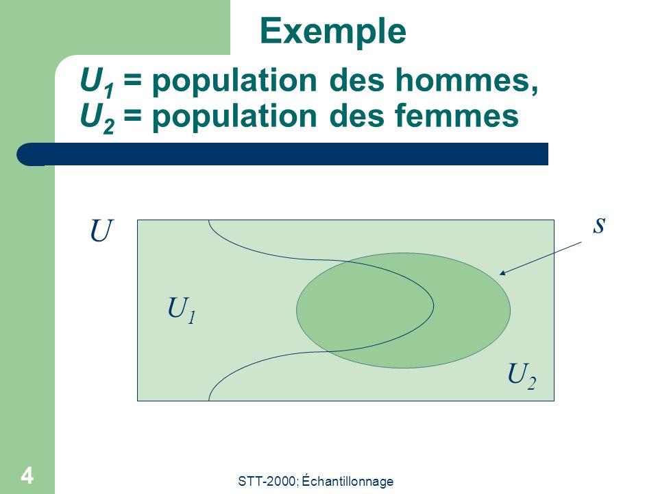 STT-2000; Échantillonnage 4 U1U1 U2U2 s U U 1 = population des hommes, U 2 = population des femmes Exemple