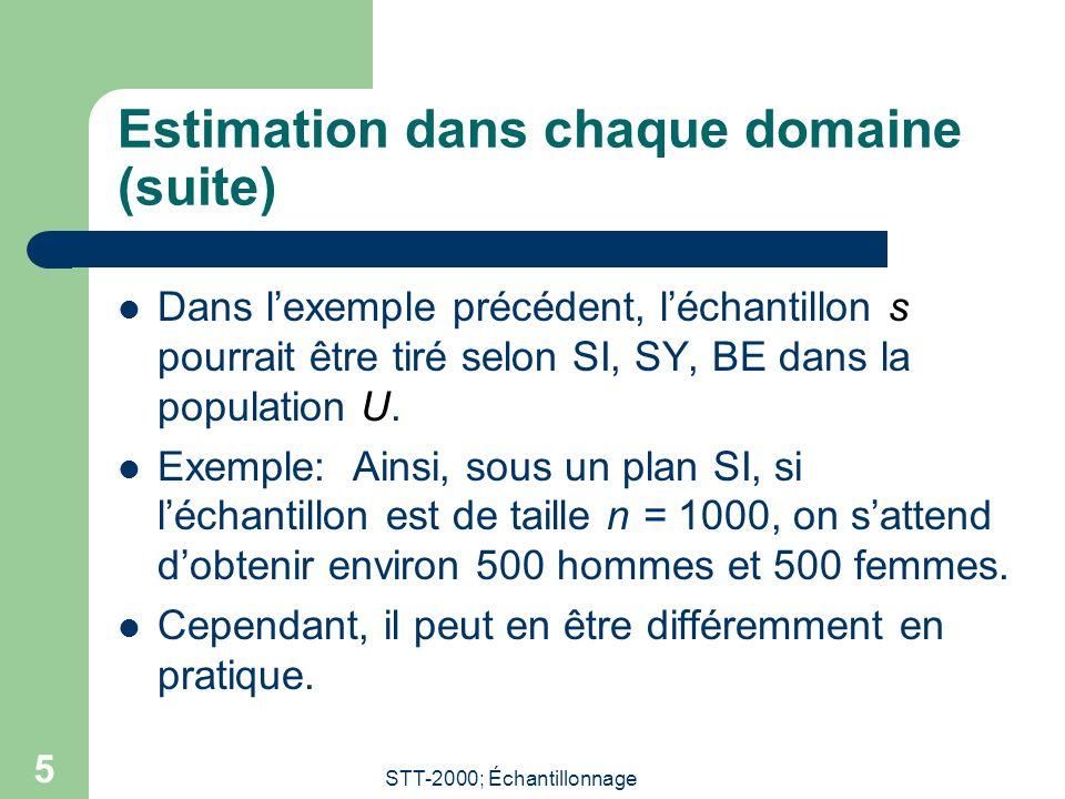 STT-2000; Échantillonnage 5 Estimation dans chaque domaine (suite) Dans lexemple précédent, léchantillon s pourrait être tiré selon SI, SY, BE dans la