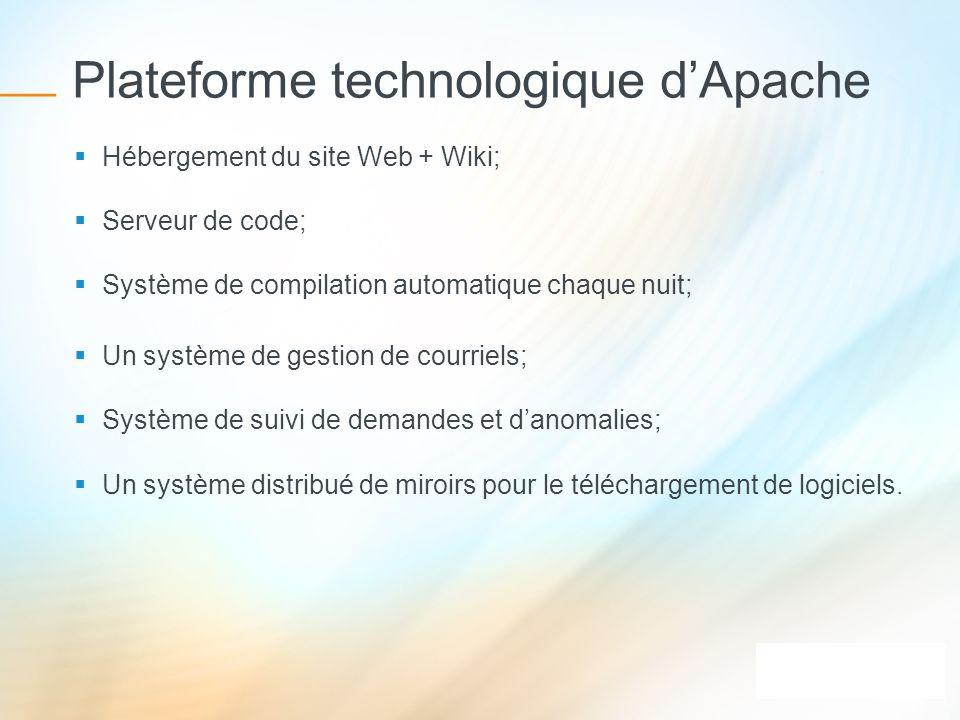 Plateforme technologique dApache Hébergement du site Web + Wiki; Serveur de code; Système de compilation automatique chaque nuit; Un système de gestio