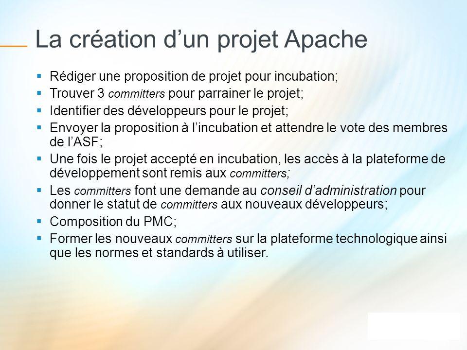 La création dun projet Apache Rédiger une proposition de projet pour incubation; Trouver 3 committers pour parrainer le projet; Identifier des dévelop