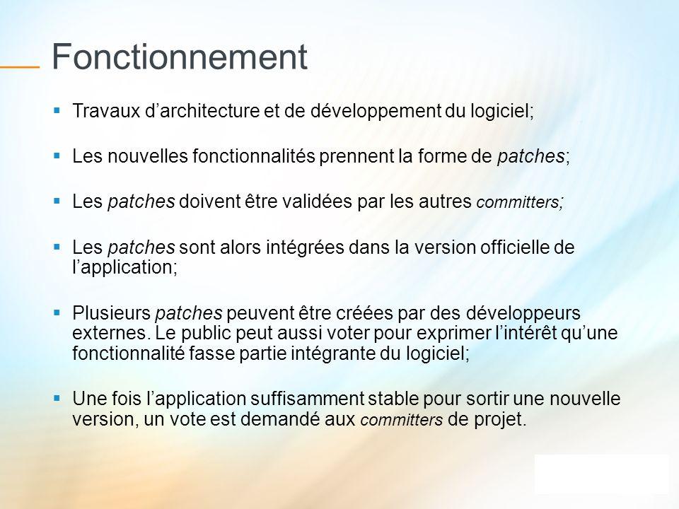 Fonctionnement Travaux darchitecture et de développement du logiciel; Les nouvelles fonctionnalités prennent la forme de patches; Les patches doivent