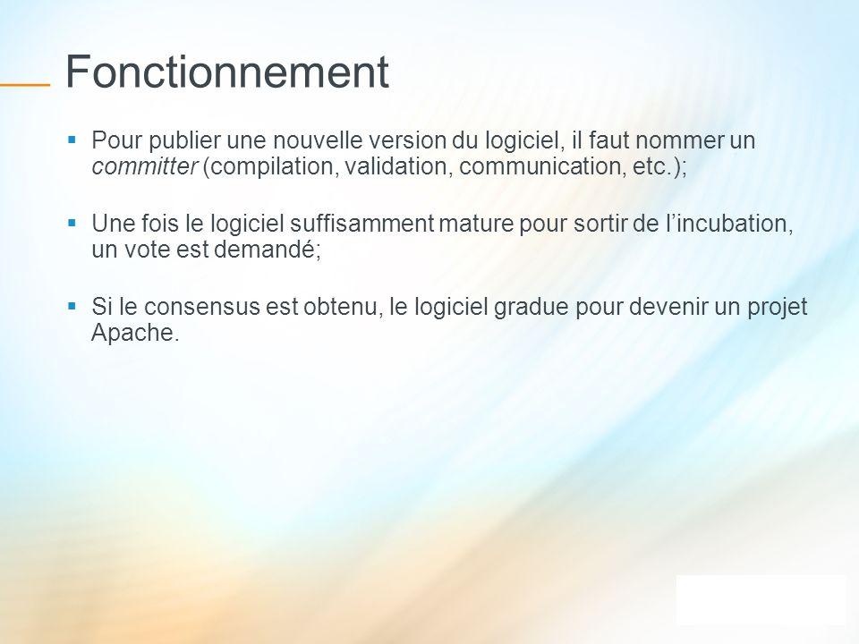 Fonctionnement Pour publier une nouvelle version du logiciel, il faut nommer un committer (compilation, validation, communication, etc.); Une fois le