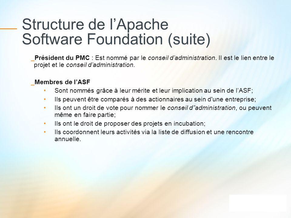 Structure de lApache Software Foundation (suite) _Président du PMC : Est nommé par le conseil dadministration. Il est le lien entre le projet et le co