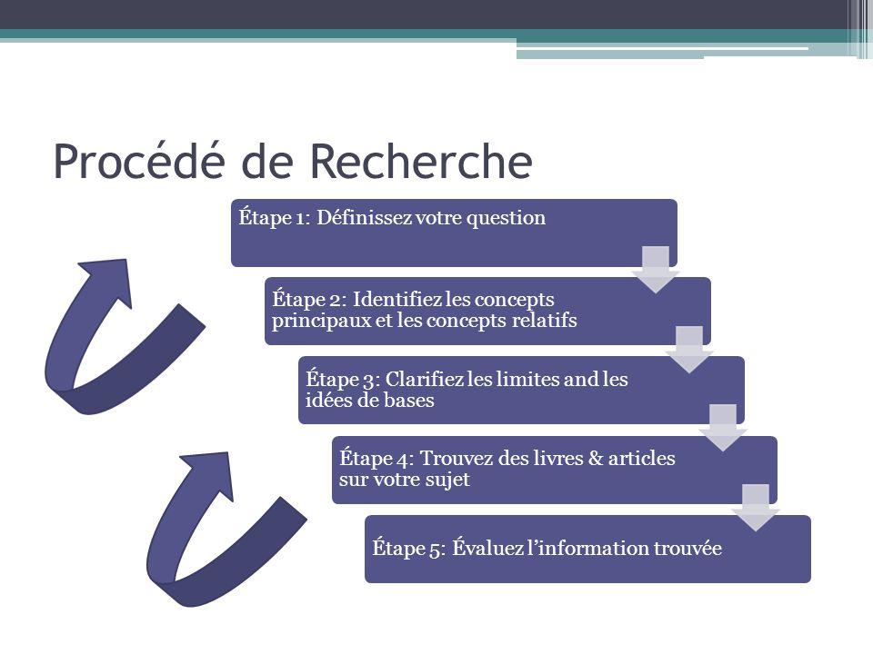 Procédé de Recherche Étape 1: Définissez votre question Étape 2: Identifiez les concepts principaux et les concepts relatifs Étape 3: Clarifiez les limites and les idées de bases Étape 4: Trouvez des livres & articles sur votre sujet Étape 5: Évaluez linformation trouvée