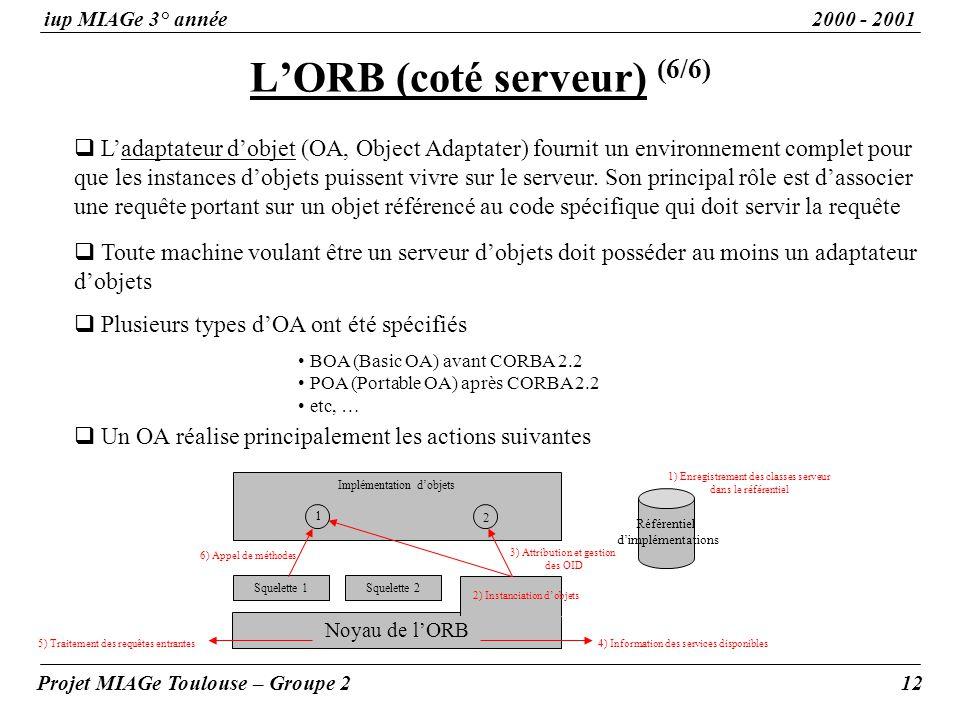 LORB (coté serveur) (6/6) iup MIAGe 3° année2000 - 2001 Projet MIAGe Toulouse – Groupe 212 Ladaptateur dobjet (OA, Object Adaptater) fournit un environnement complet pour que les instances dobjets puissent vivre sur le serveur.