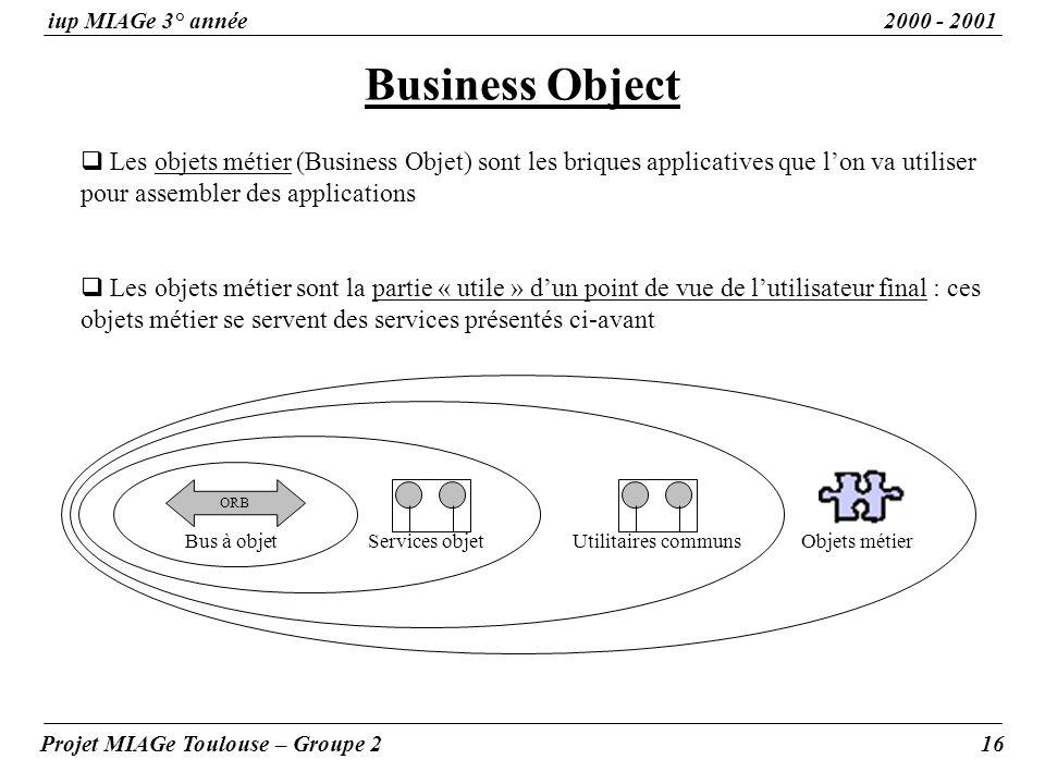 Business Object iup MIAGe 3° année2000 - 2001 Projet MIAGe Toulouse – Groupe 216 Les objets métier (Business Objet) sont les briques applicatives que
