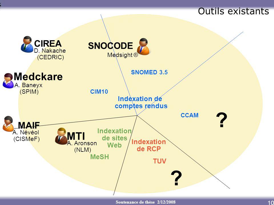 Soutenance de thèse 2/12/2008 10 A. Baneyx (SPIM) D. Nakache (CEDRIC) A. Névéol (CISMeF) A. Aronson (NLM) MTI MAIF Medckare CIREA ? Medsight ® SNOCODE