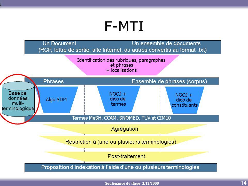 Soutenance de thèse 2/12/2008 F-MTI 14 Termes MeSH, CCAM, SNOMED, TUV et CIM10 NOOJ + dico de constituants Restriction à (une ou plusieurs terminologi