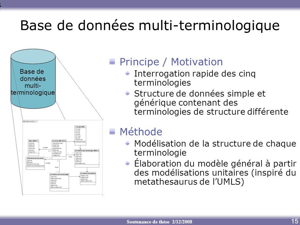 Soutenance de thèse 2/12/2008 Base de données multi-terminologique Principe / Motivation Interrogation rapide des cinq terminologies Structure de donn