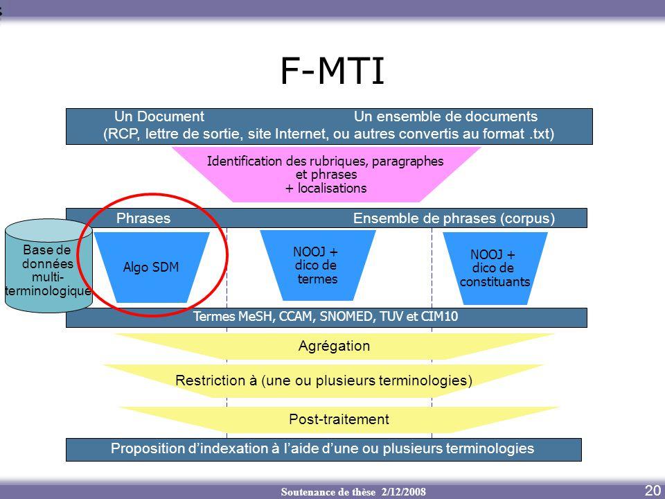 Soutenance de thèse 2/12/2008 F-MTI 20 Termes MeSH, CCAM, SNOMED, TUV et CIM10 NOOJ + dico de constituants Restriction à (une ou plusieurs terminologi