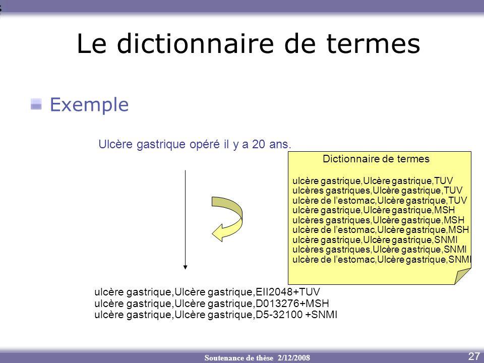 Soutenance de thèse 2/12/2008 7 Le dictionnaire de termes Exemple 27 Ulcère gastrique opéré il y a 20 ans. Dictionnaire de termes ulcère gastrique,Ulc