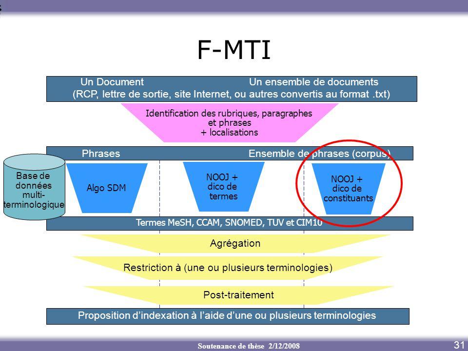 Soutenance de thèse 2/12/2008 F-MTI 31 Termes MeSH, CCAM, SNOMED, TUV et CIM10 NOOJ + dico de constituants Restriction à (une ou plusieurs terminologi