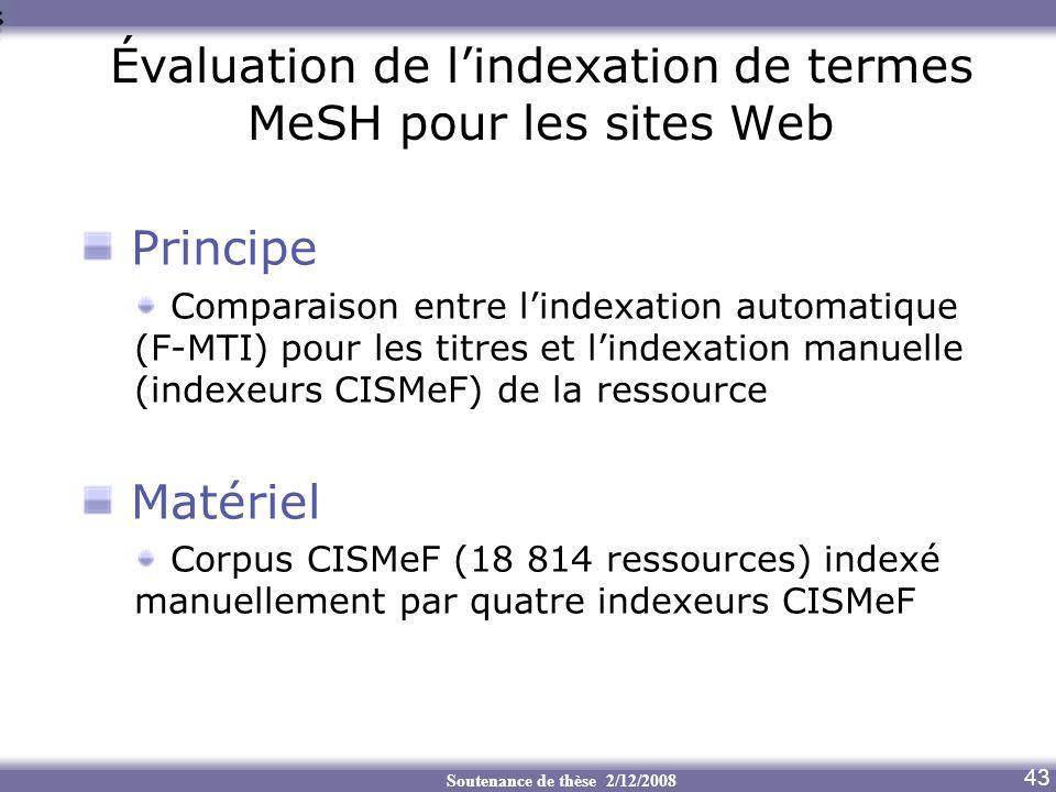 Soutenance de thèse 2/12/2008 Évaluation de lindexation de termes MeSH pour les sites Web Principe Comparaison entre lindexation automatique (F-MTI) p