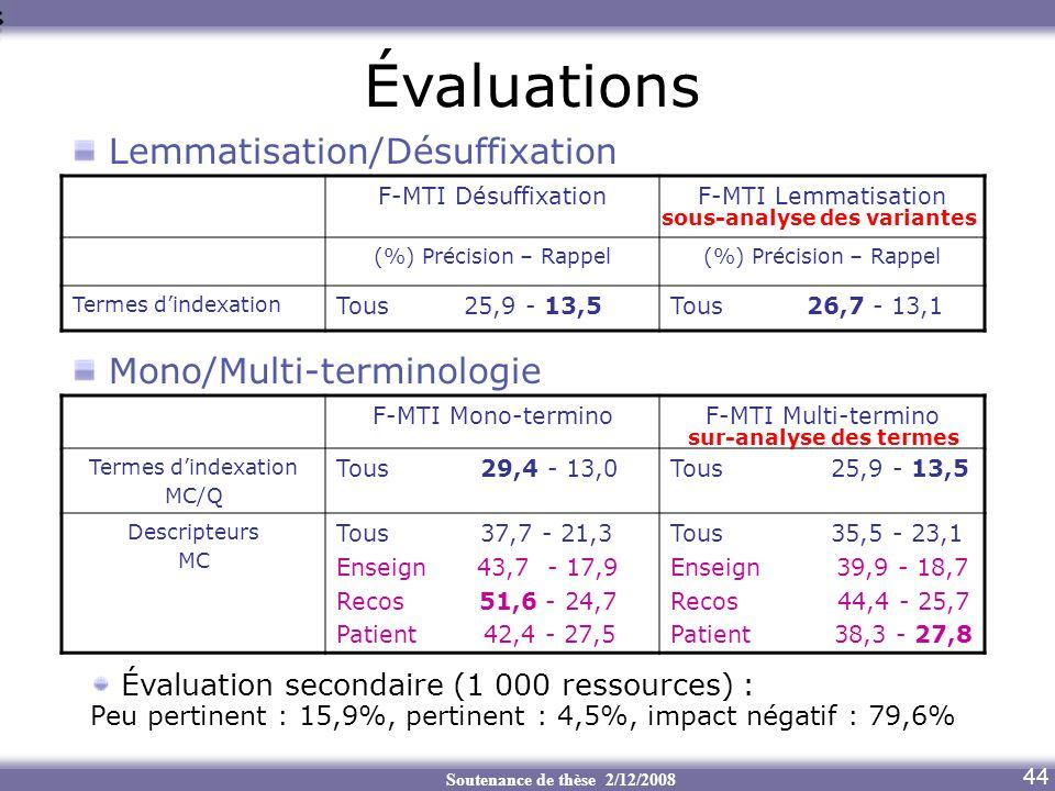 Soutenance de thèse 2/12/2008 Évaluations F-MTI DésuffixationF-MTI Lemmatisation (%) Précision – Rappel Termes dindexation Tous 25,9 - 13,5Tous 26,7 -