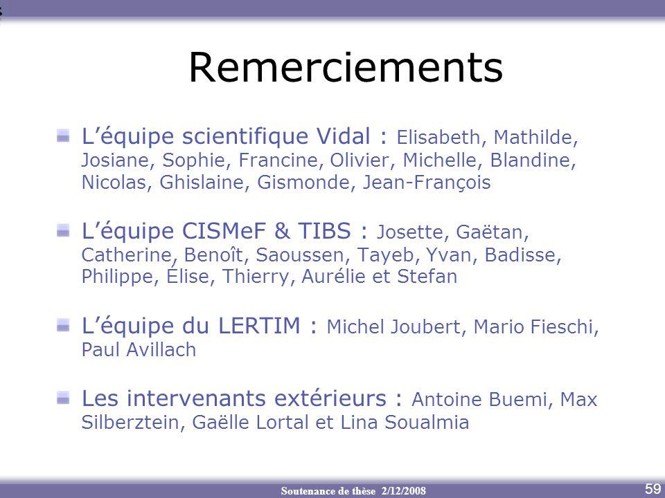 Soutenance de thèse 2/12/2008 Remerciements Léquipe scientifique Vidal : Elisabeth, Mathilde, Josiane, Sophie, Francine, Olivier, Michelle, Blandine,