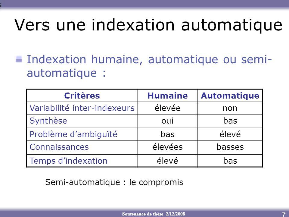 Soutenance de thèse 2/12/2008 Vers une indexation automatique Indexation humaine, automatique ou semi- automatique : Semi-automatique : le compromis C