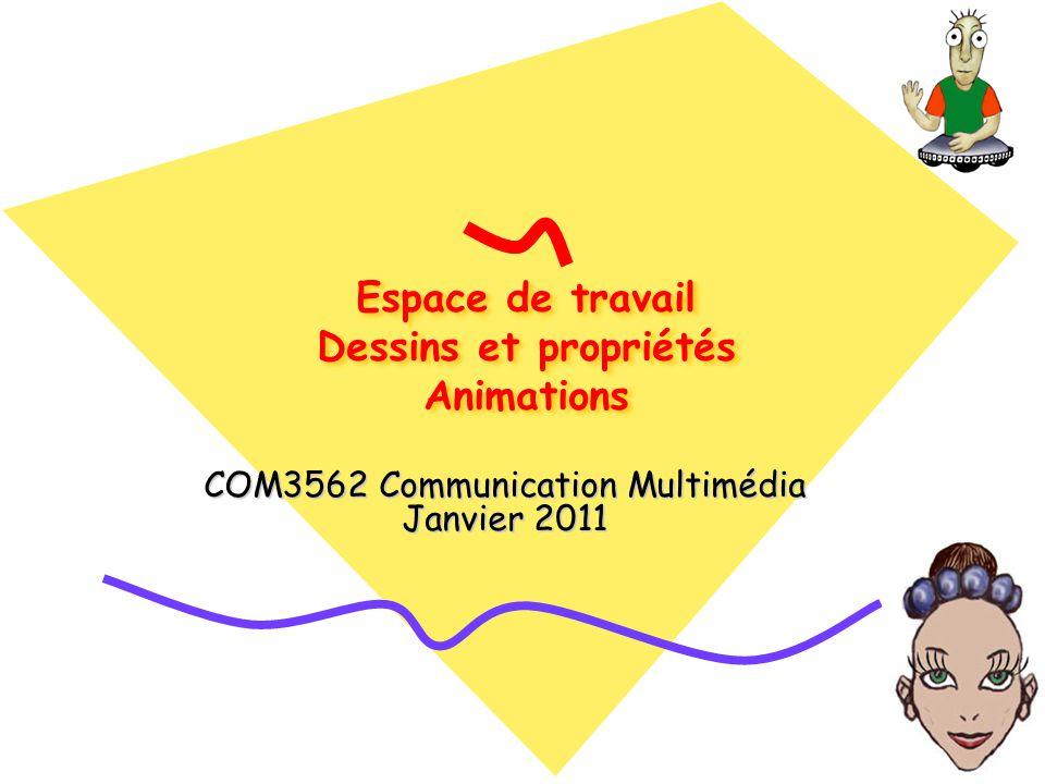 Espace de travail Dessins et propriétés Animations COM3562 Communication Multimédia Janvier 2011