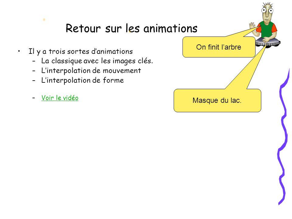Retour sur les animations Il y a trois sortes danimations –La classique avec les images clés. –Linterpolation de mouvement –Linterpolation de forme –V