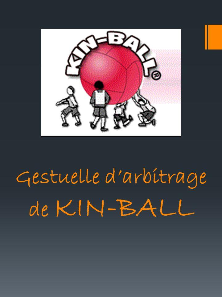 Gestuelle darbitrage de KIN-BALL
