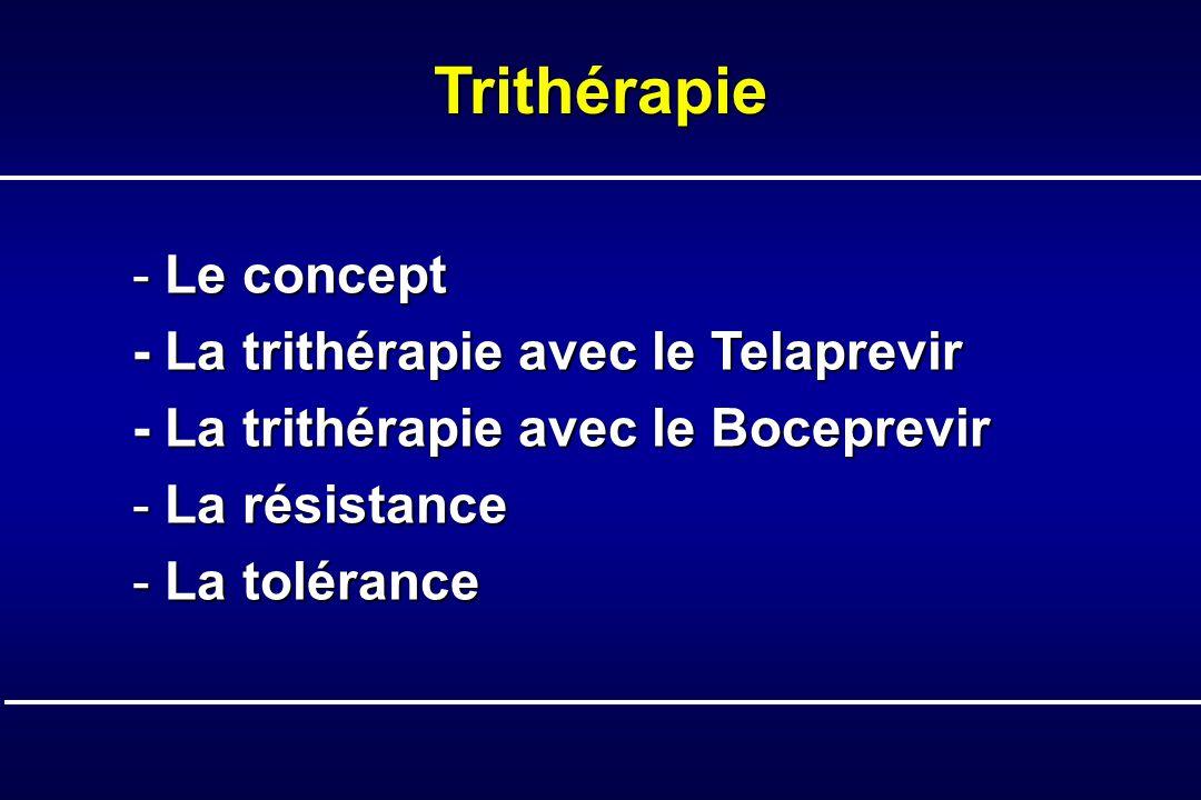 - Le concept - La trithérapie avec le Telaprevir - La trithérapie avec le Boceprevir - La résistance - La tolérance Trithérapie