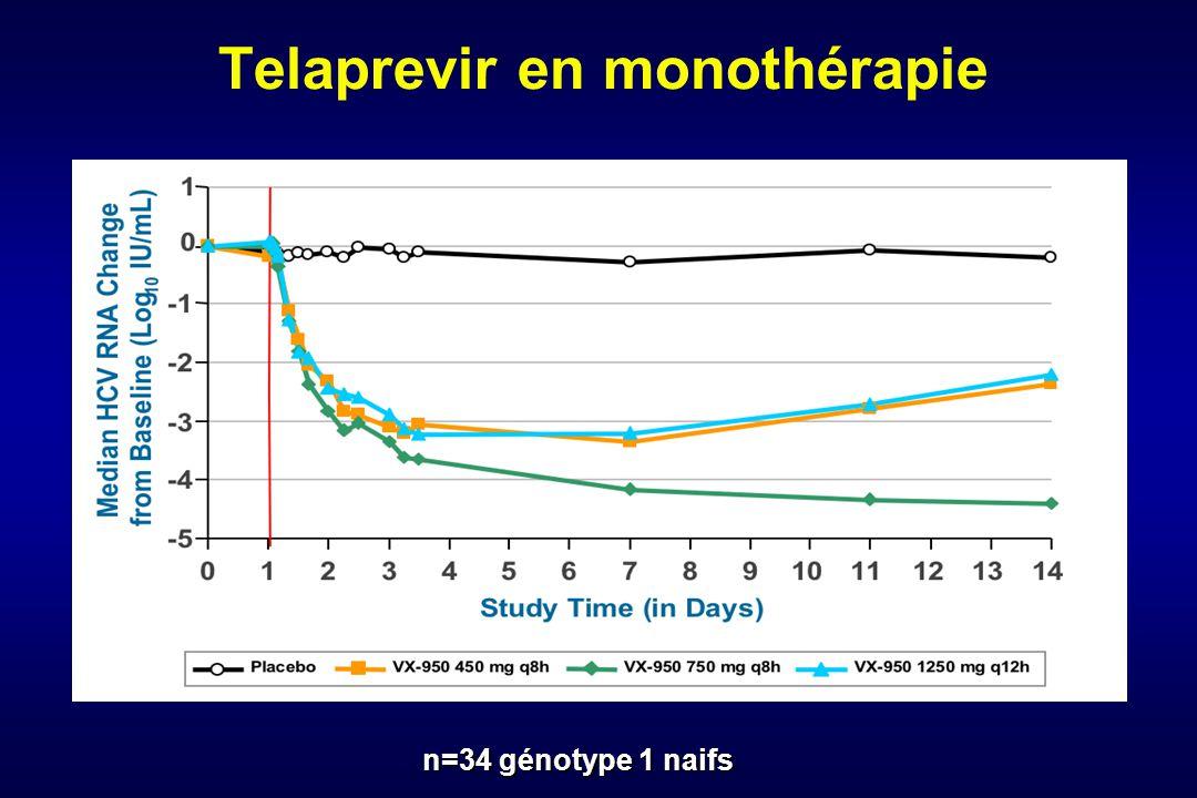 Telaprevir en monothérapie n=34 génotype 1 naifs