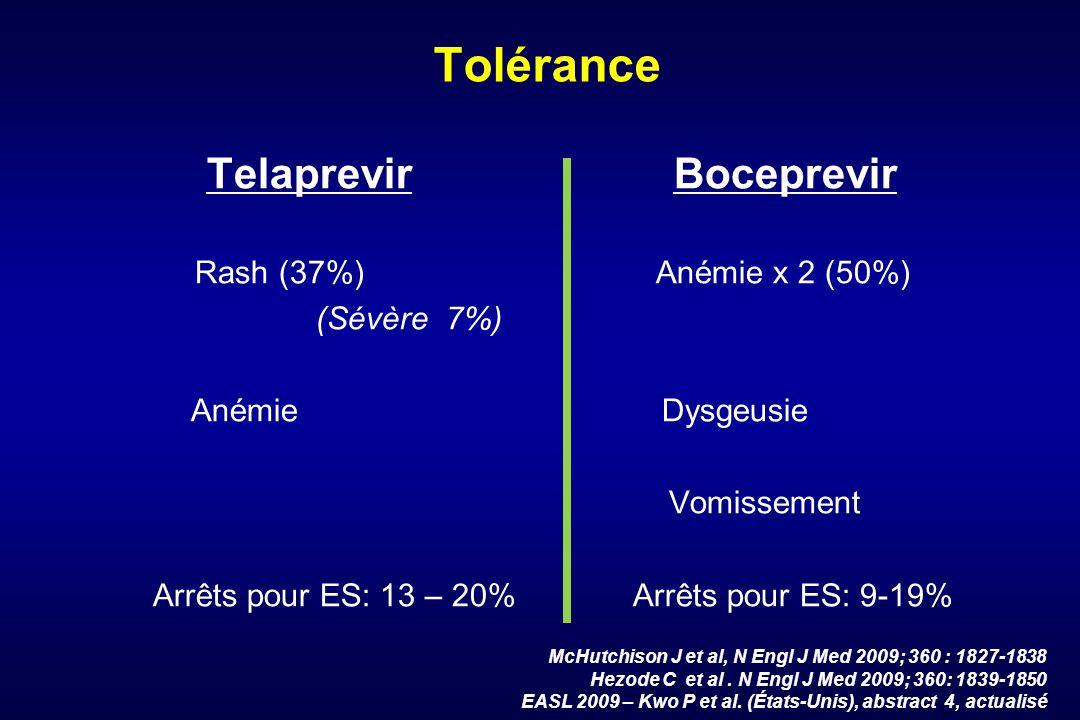 Tolérance Telaprevir Boceprevir Rash (37%) Anémie x 2 (50%) (Sévère 7%) Anémie Dysgeusie Vomissement Arrêts pour ES: 13 – 20% Arrêts pour ES: 9-19% Mc