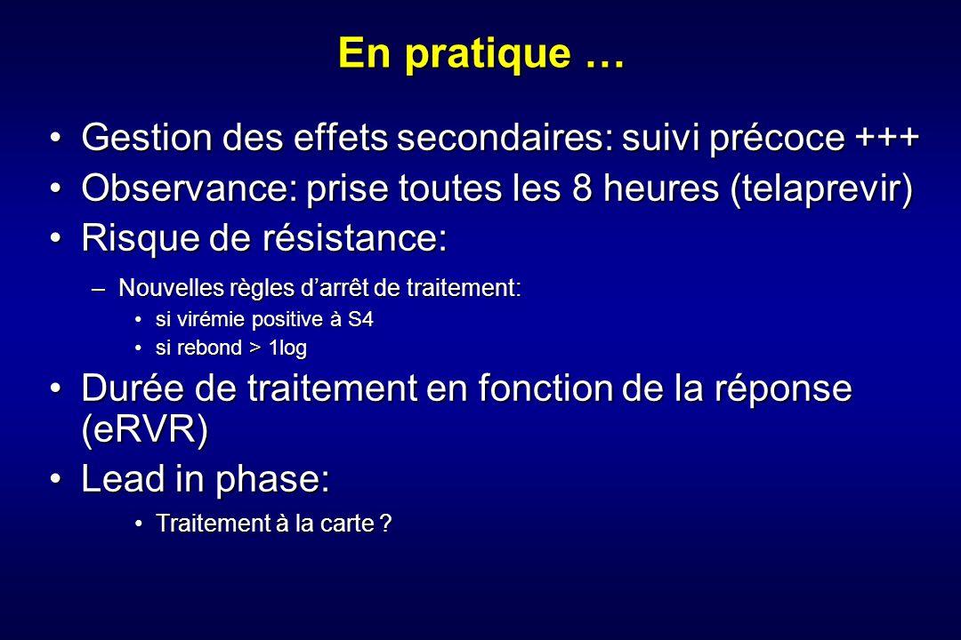 En pratique … Gestion des effets secondaires: suivi précoce +++Gestion des effets secondaires: suivi précoce +++ Observance: prise toutes les 8 heures