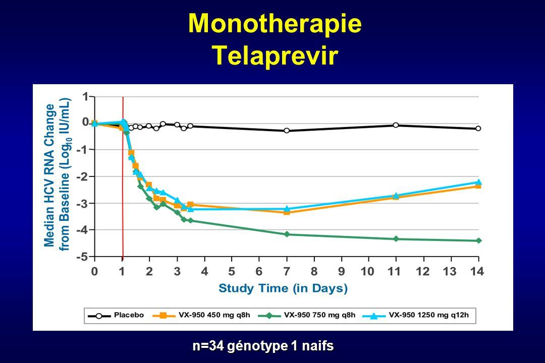 Monotherapie Telaprevir n=34 génotype 1 naifs