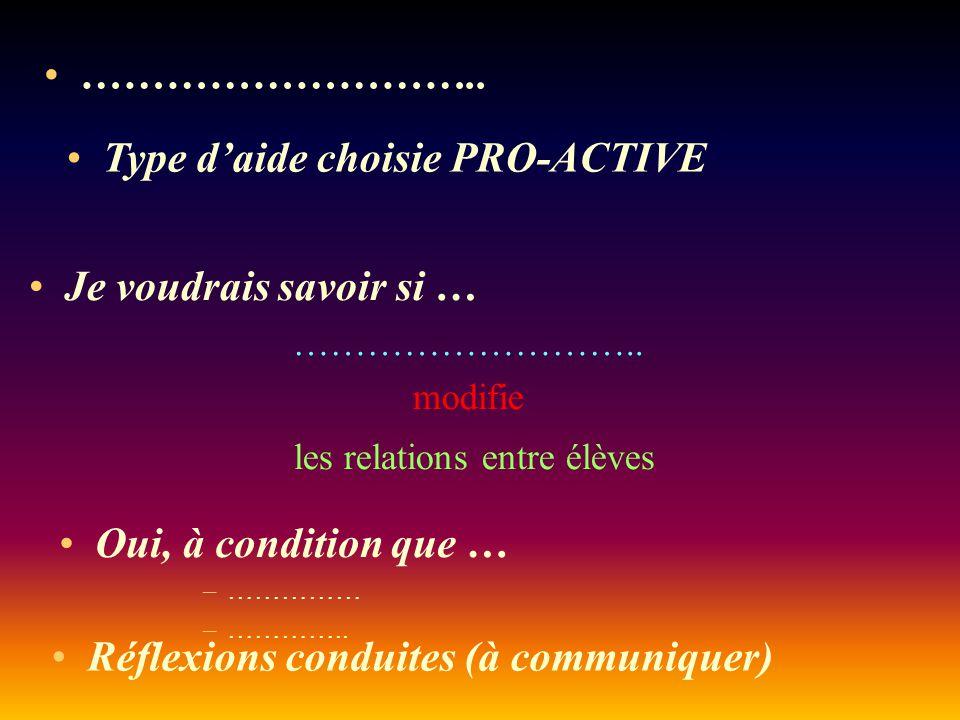 ……………………….. Je voudrais savoir si … ……………………….. modifie les relations entre élèves Réflexions conduites (à communiquer) Type daide choisie PRO-ACTIVE