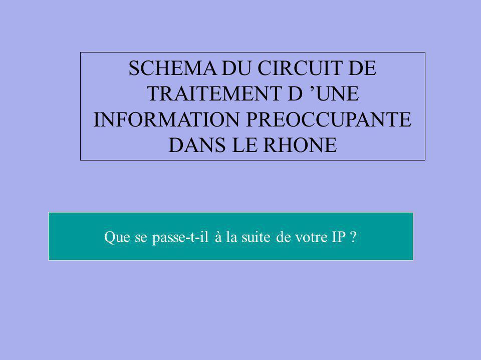SCHEMA DU CIRCUIT DE TRAITEMENT D UNE INFORMATION PREOCCUPANTE DANS LE RHONE Que se passe-t-il à la suite de votre IP ?