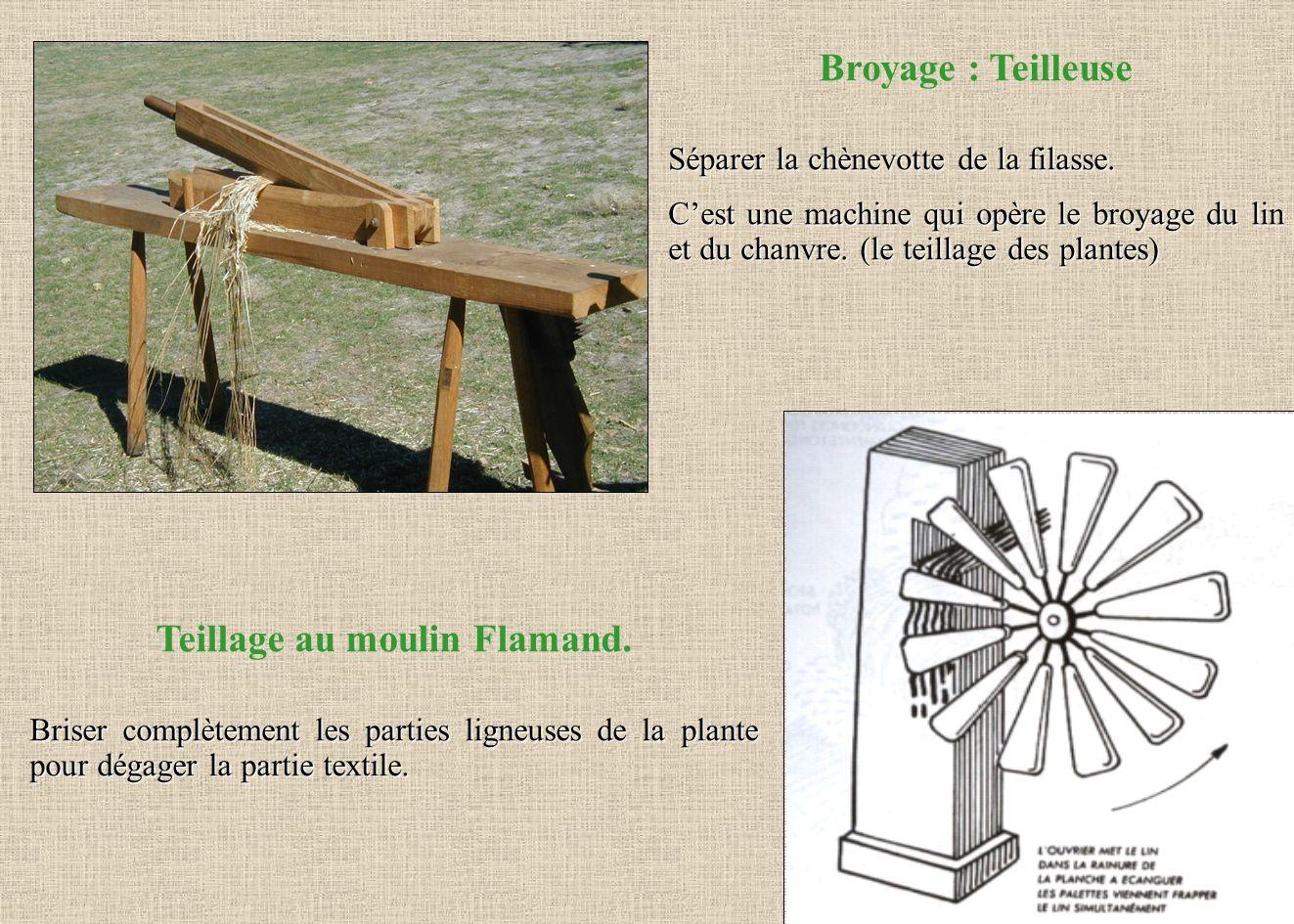 Broyage : Teilleuse Séparer la chènevotte de la filasse. Cest une machine qui opère le broyage du lin et du chanvre. (le teillage des plantes) Teillag