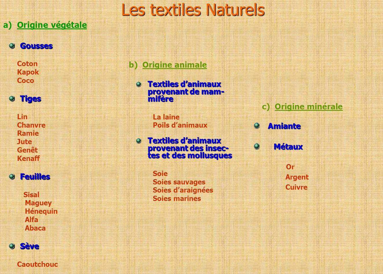 Les textiles Naturels a) Origine végétale Gousses Gousses Coton Kapok Coco Tiges Tiges Lin Chanvre Ramie Jute Genêt Kenaff Feuilles Feuilles Sisal Mag