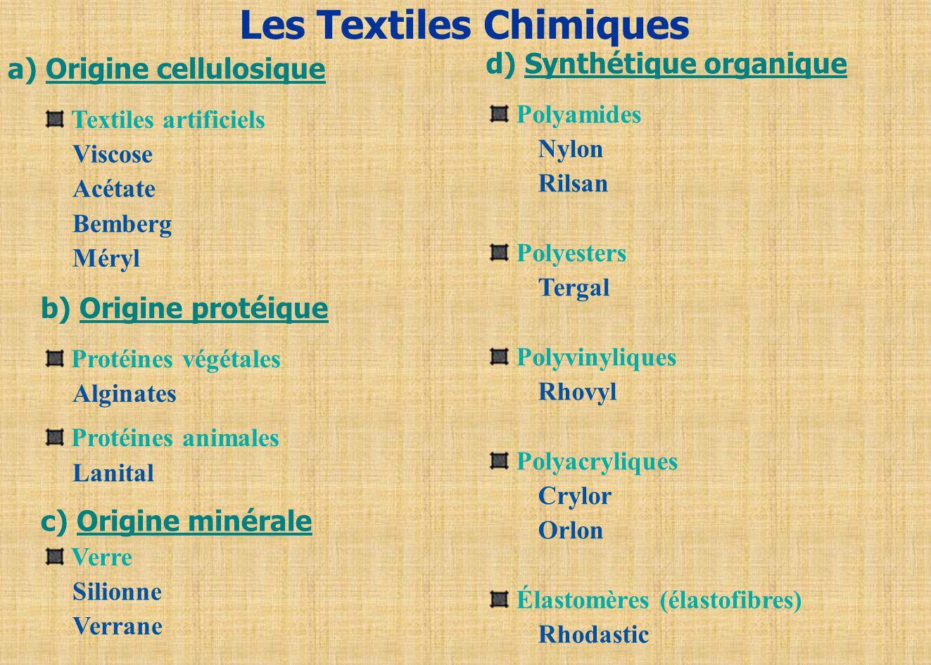 d) Synthétique organique Polyamides Nylon Rilsan Polyesters Tergal Polyvinyliques Rhovyl Polyacryliques Crylor Orlon Élastomères (élastofibres) Rhodas