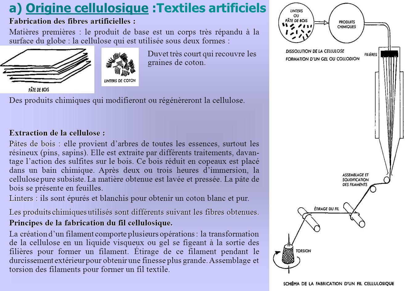 a) Origine cellulosique :Textiles artificiels Fabrication des fibres artificielles : Matières premières : le produit de base est un corps très répandu