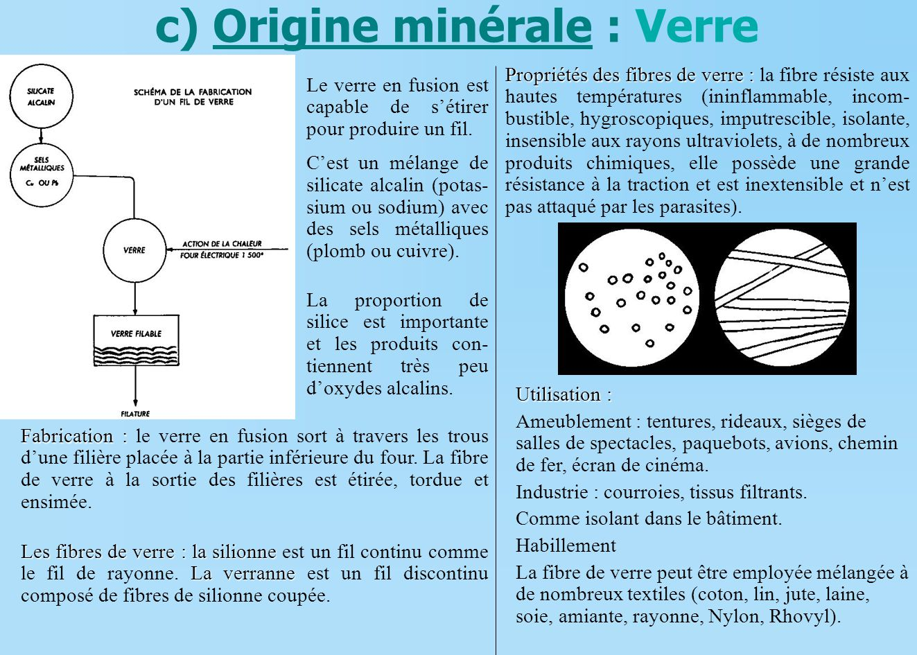 c) Origine minérale : Verre Le verre en fusion est capable de sétirer pour produire un fil. Cest un mélange de silicate alcalin (potas- sium ou sodium