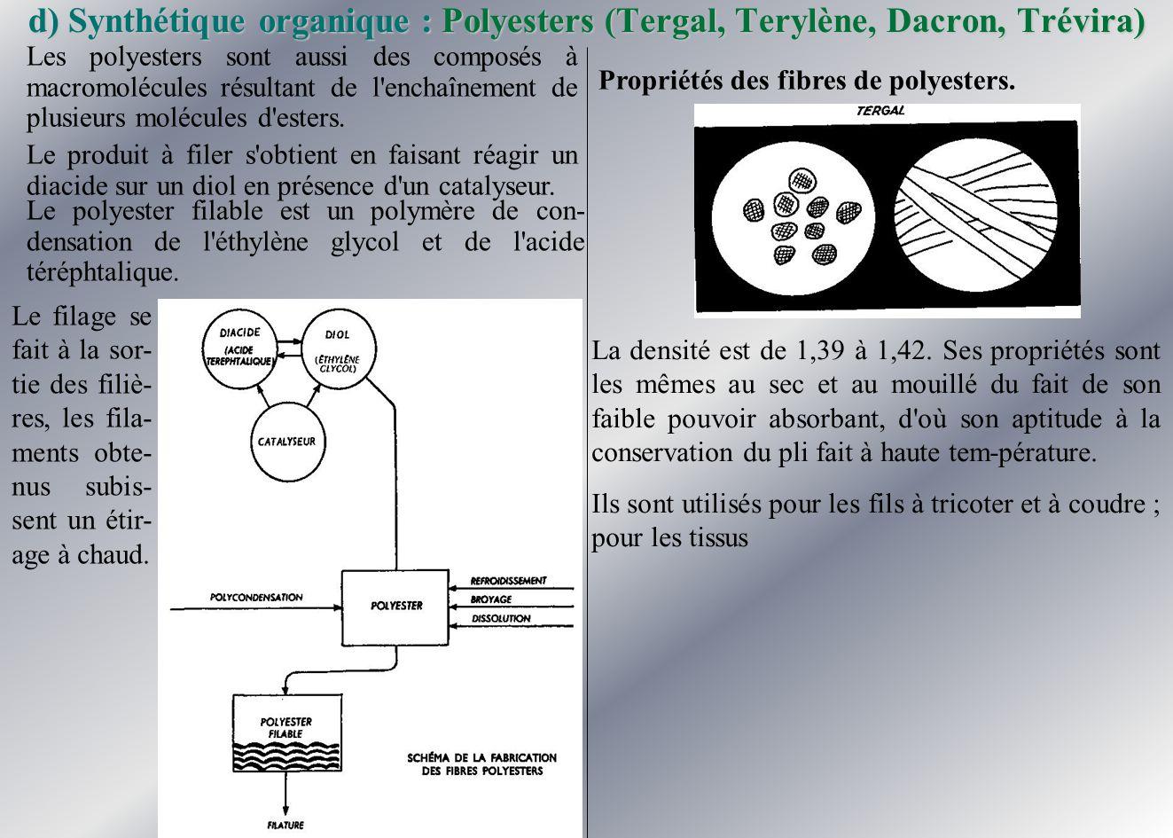 d) Synthétique organique : Polyesters (Tergal, Terylène, Dacron, Trévira) Le filage se fait à la sor- tie des filiè- res, les fila- ments obte- nus su