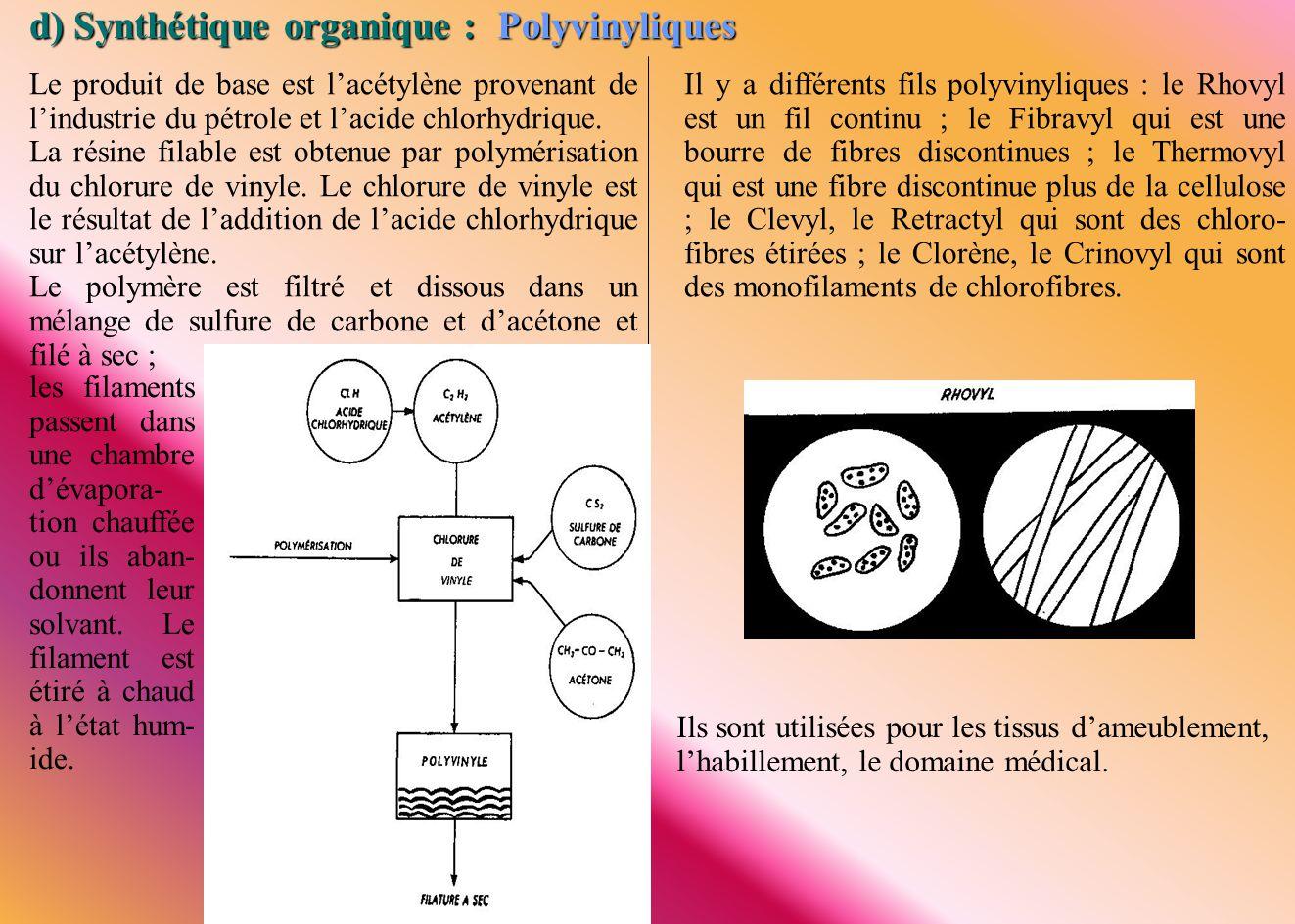 Polyvinyliques d) Synthétique organique : Le produit de base est lacétylène provenant de lindustrie du pétrole et lacide chlorhydrique. La résine fila