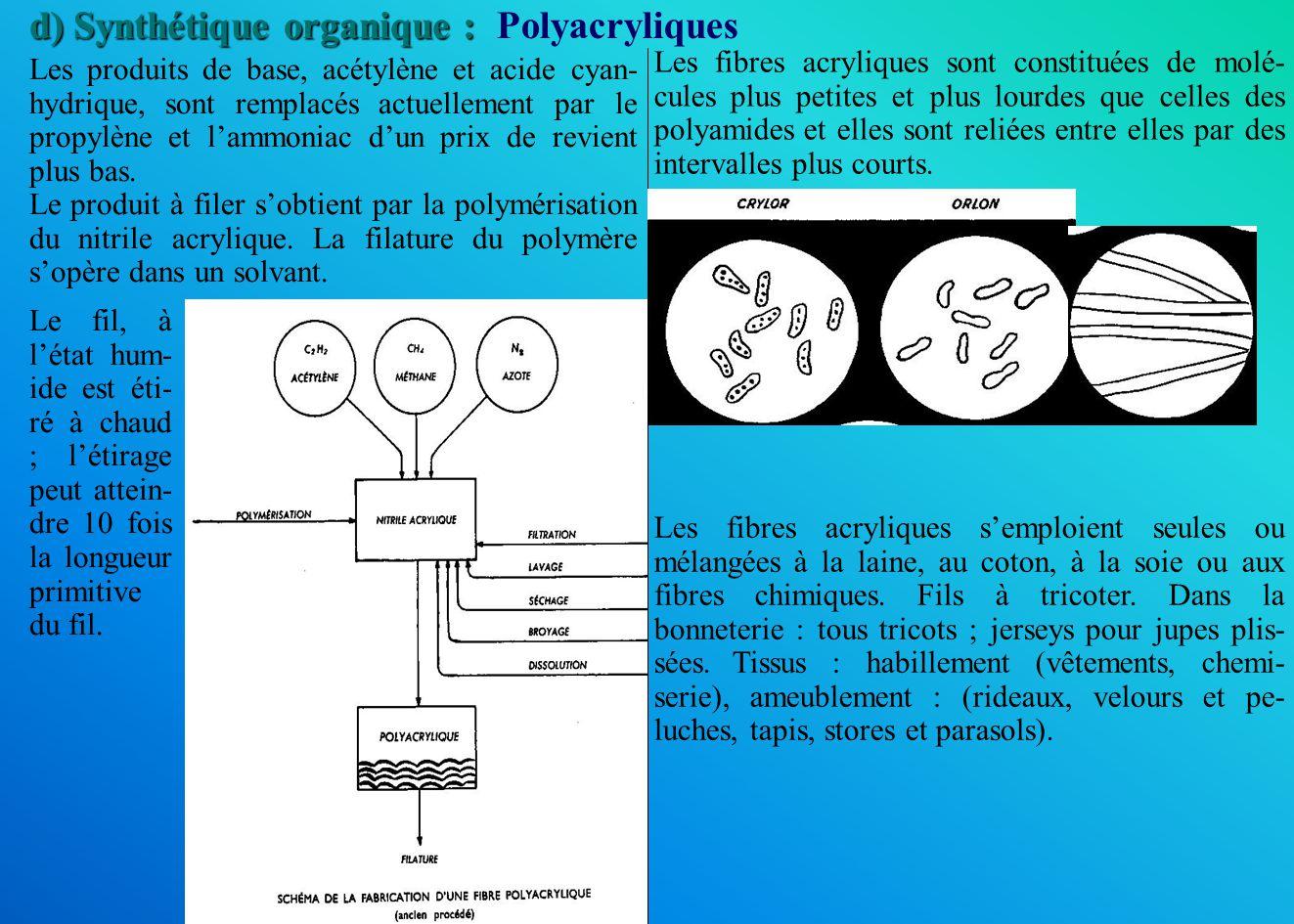 d) Synthétique organique : Polyacryliques Les produits de base, acétylène et acide cyan- hydrique, sont remplacés actuellement par le propylène et lam