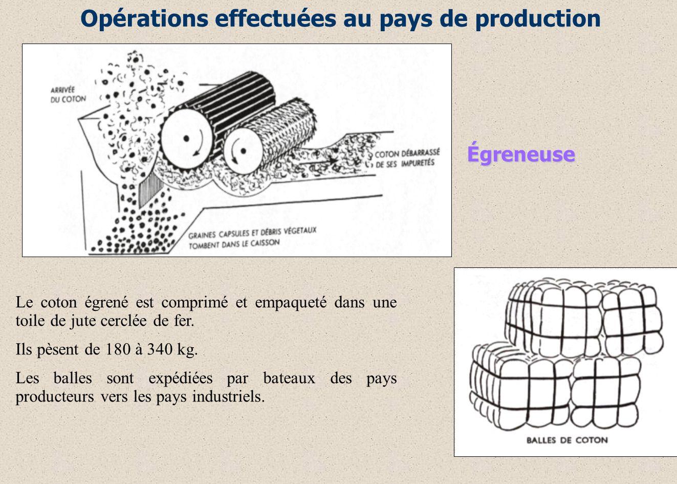 Opérations effectuées au pays de productionÉgreneuse Le coton égrené est comprimé et empaqueté dans une toile de jute cerclée de fer. Ils pèsent de 18